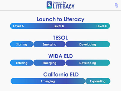 Launch to Literacy - Learn to Read English with this